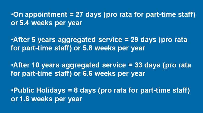 Holiday entitlement 2015